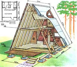 Летний садовый домик