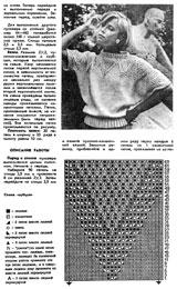 Вязание из старых журналов с описанием 65