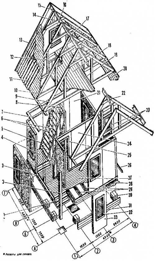 Сборочная схема садового домика: 1 - крыльцо, 2 - стойка, 3 - брус обвязки, 4 - площадка лестницы, 5...