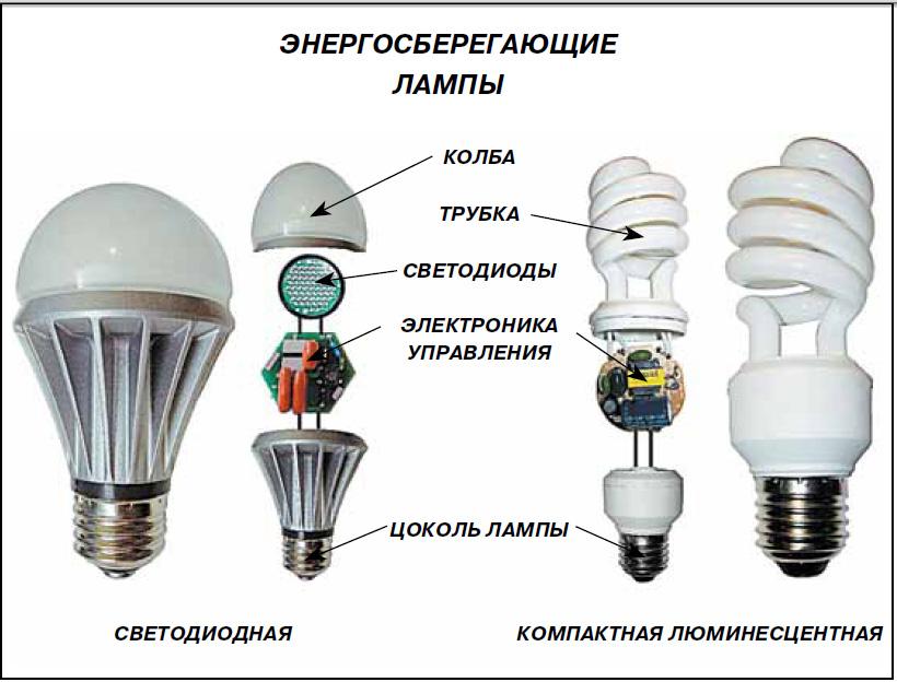 почему не работает светодиодная лампа двух