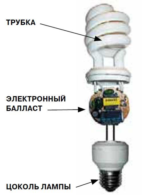 Балласт для люминесцентной лампы своими руками