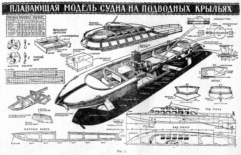 Модель плавающего корабля своими руками