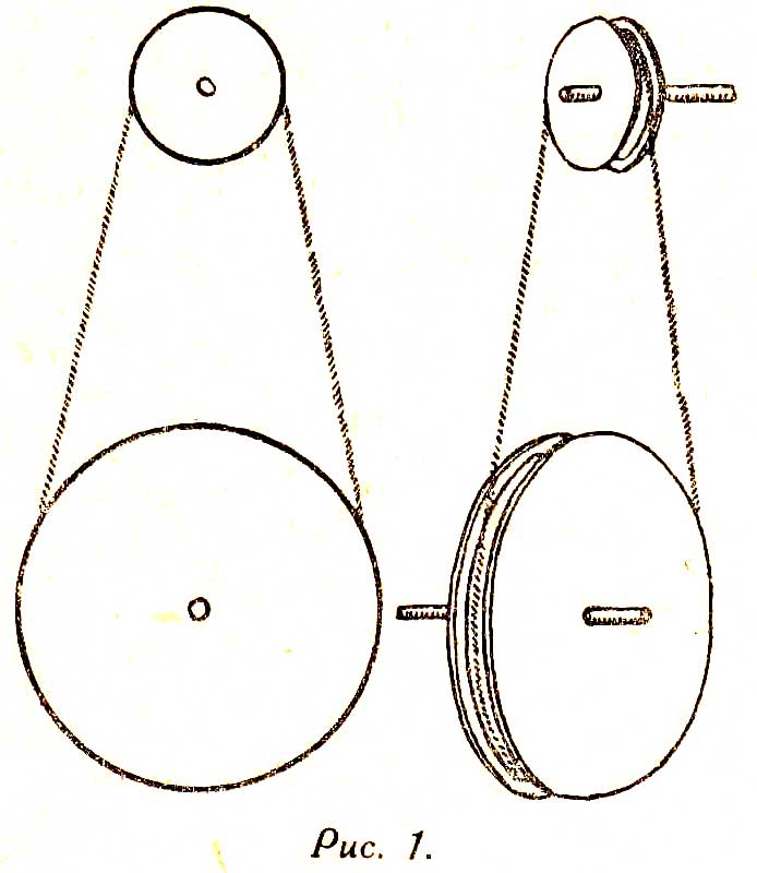 Как сделать ремень для шкива