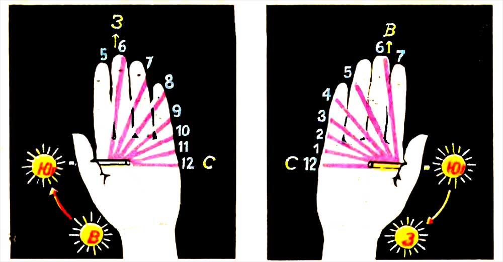 Как своими руками сделать наручные часы