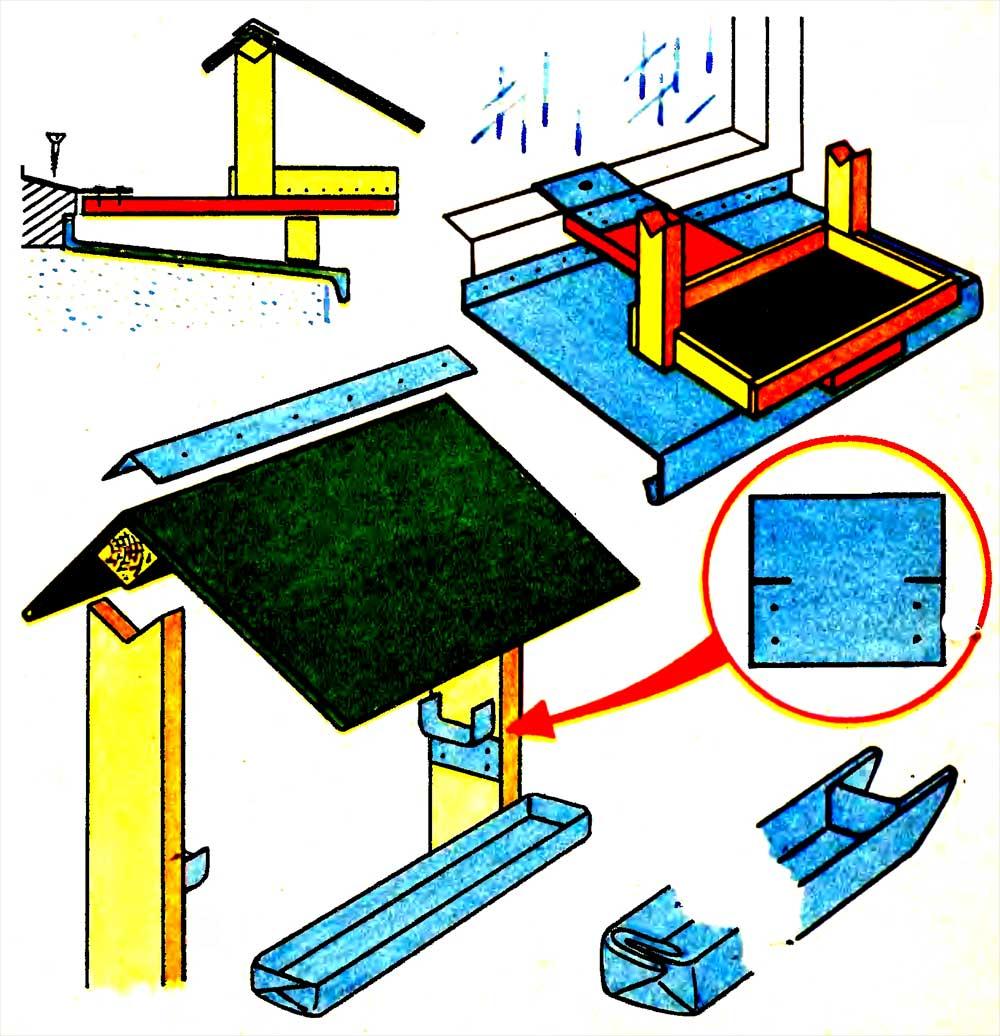 Как сделать крышу для кормушки