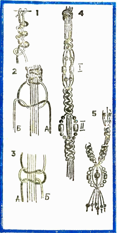 Веревочки из которых плетут