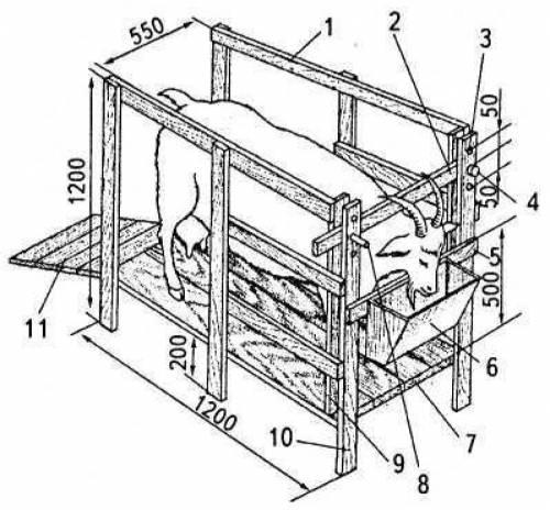 Как сделать станки для Сделать кормушку для