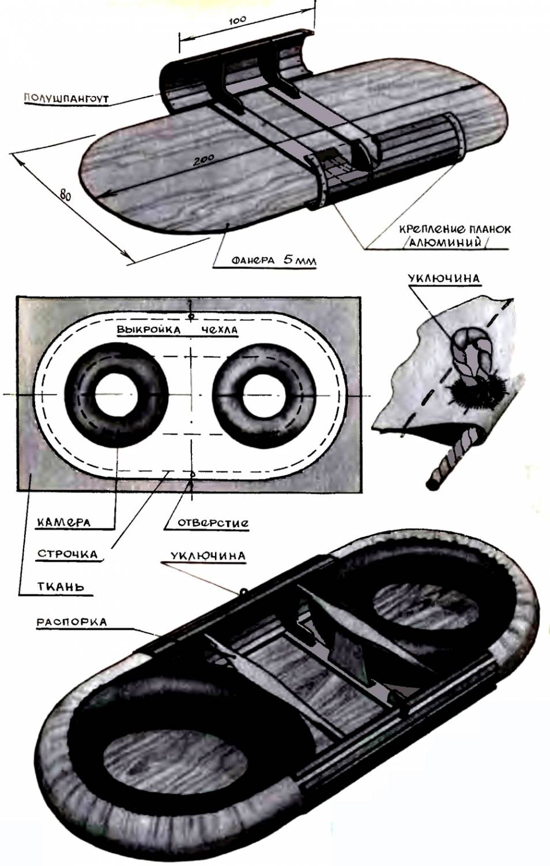 как самому сделать пол для надувной лодки