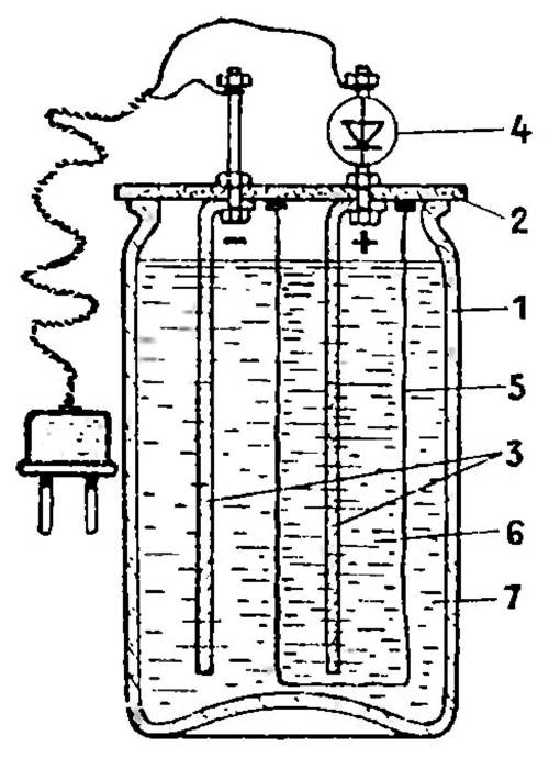 Как в домашних условиях сделать живую и мертвую воду в домашних условиях
