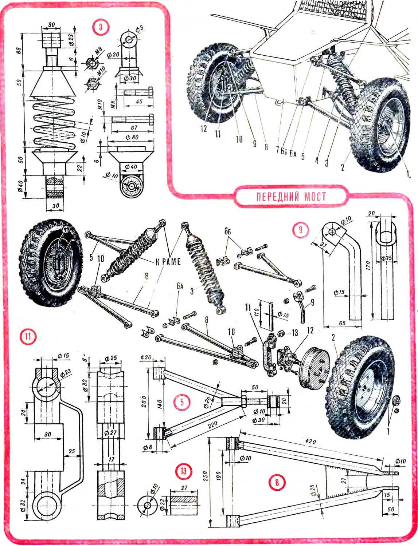 Схема сборки квадроцикла