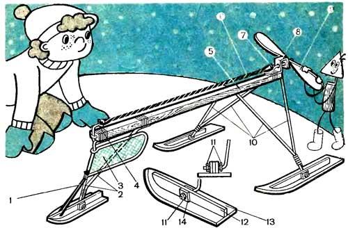 Аэросани с резиномотором