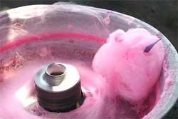 Чертежи оборудования и описание технологии производства сладкой ваты