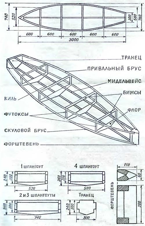 Как построить лодку-поплавок