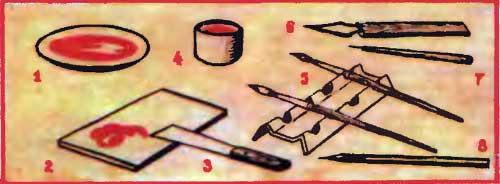 Инструменты и оборудование для росписи фарфора