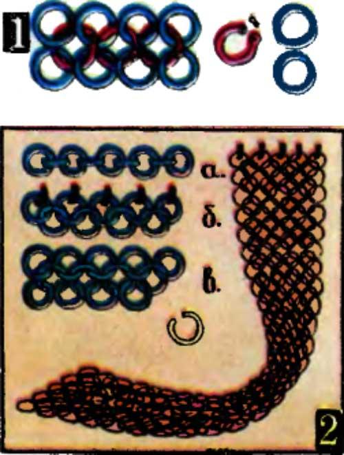 Плетение из проволоки. 1-схема