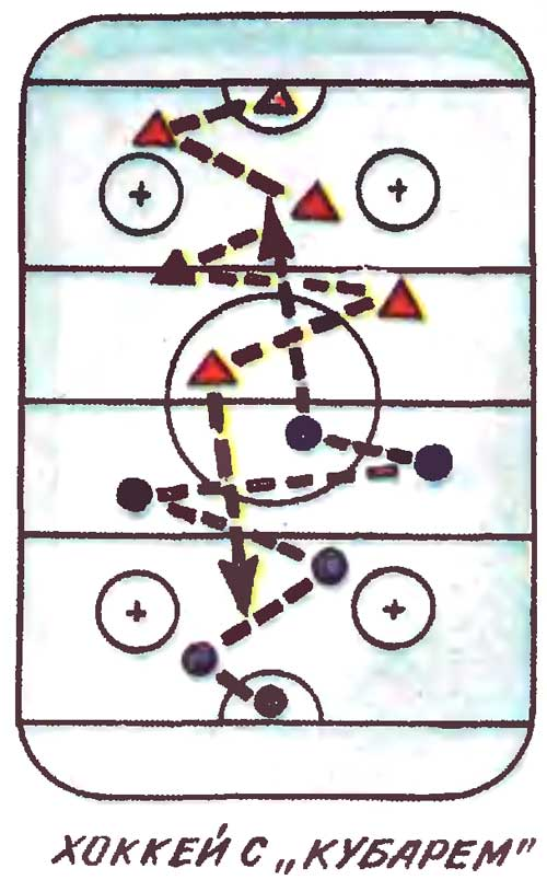 Хоккей с кубарем