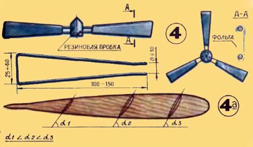 Лопастями представлена на рисунке 4