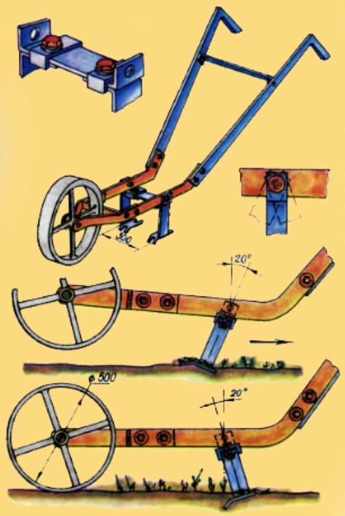 Плоскорез на колесе своими руками 41
