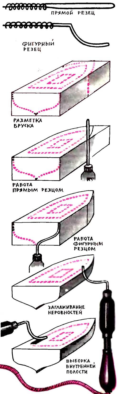 Как работать с пенопластом
