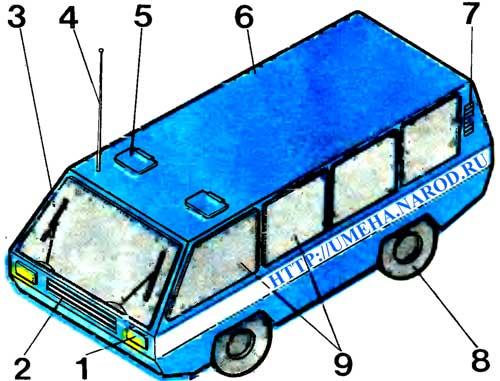 Модель микроавтобуса