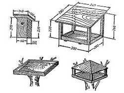 Схема кормушки для птиц