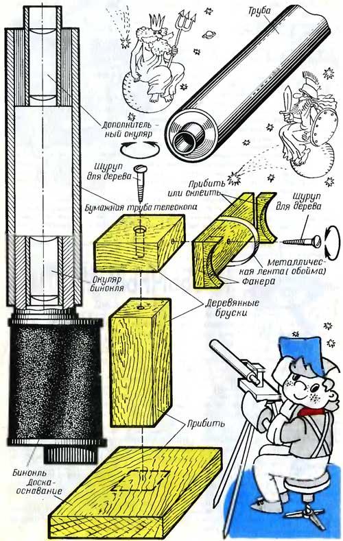 Как сделать телескоп если у тебя нет стекал