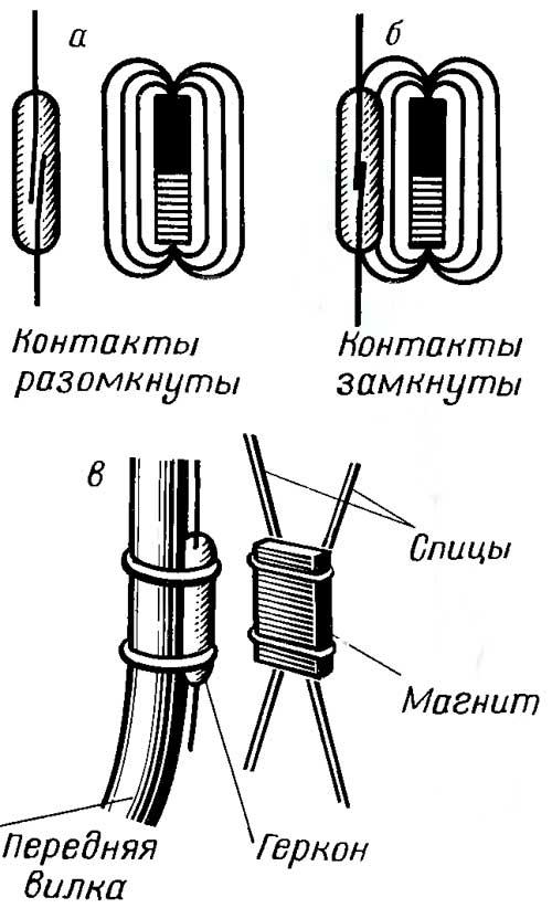 Универсальный спидометр для велосипеда