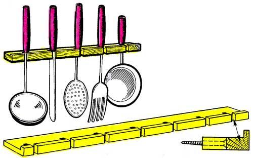 Вешалка для кухонных принадлежностей